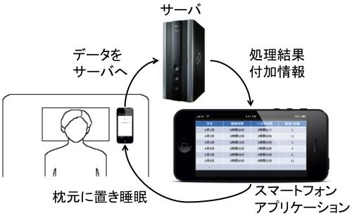 システムの利用イメージ