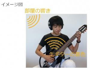 消音ギターフィルタのイメージ